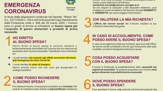 Al via a cavriglia la campagna per la nuova distribuzione dei buoni spesa per fronteggiare l'emergenza economica causata dal coronavirus, destinati ai cittadini in difficoltà nche nel periodo natalizio